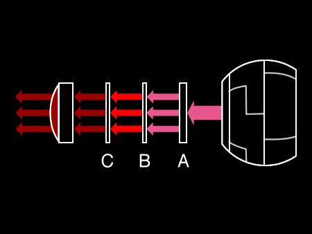 各パネルの作用の図解